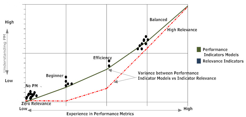 performance management police The law enforcement tech guide for creating performance  become an intrinsic component of police management and  a performance management.