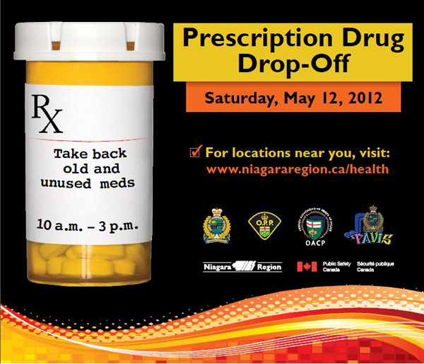 how to buy prescription drugs from canada